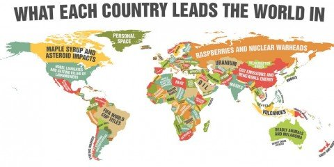 What-each-country-leads-the-world-in-FAB-Magazine